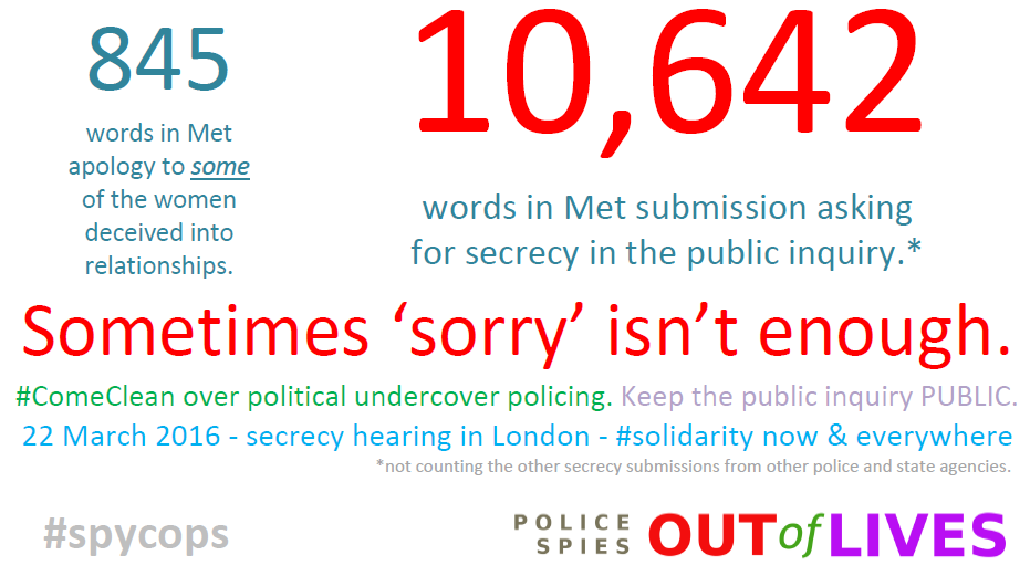 Write to your MP about Home Office support for Police's request for secrecy